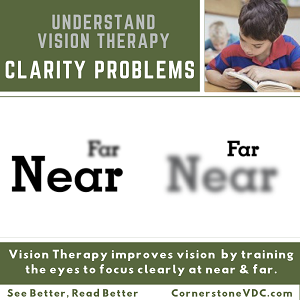 Vision Focusing and Clarity Problems