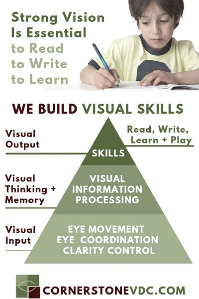 Vision Therapy is key to reading, writing, and learning
